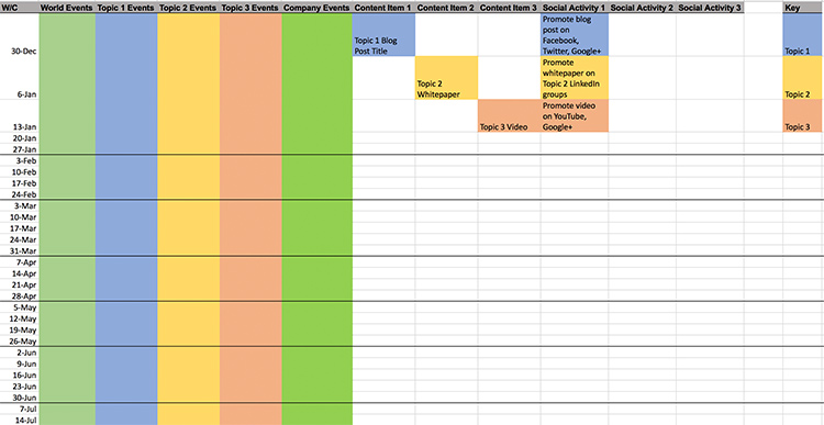 15 Content Calendar Templates to Help Your Content Strategy