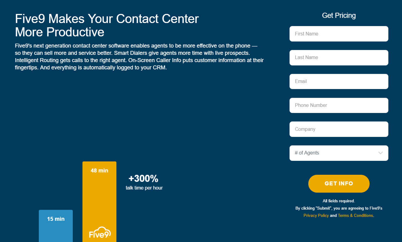 Five9 call center software landing page infographic